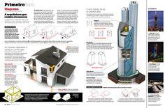 O primeiro Diagrama surgiu na edição 611 - A arquitetura que resiste a tremores - versão online: http://revistaepoca.globo.com/Revista/Epoca/0,,EMI119022-18049,00-A+ARQUITETURA+QUE+RESISTE+A+TREMORES.html