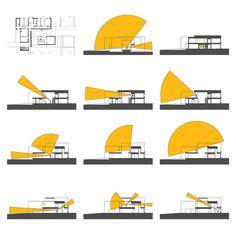 Medir Architetti - Melfi Headquarters, 2006, Daylight diagram