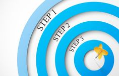 7 Apps to Help You Achieve Your Goals and Build New Habits ~ Michael Hyatt