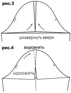 Выкройка одношовного рукава | pokroyka.ru-уроки кроя и шитья Pattern Cutting, Sewing Patterns, Retro, Tea, Fashion, Sleeves, Ganchillo, Dressmaking, Accessories