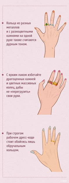 Как правильно выбрать кольцо
