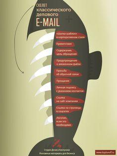 Скелет классического email-письма