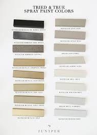 Tried & True Spray Paint Colors - Juniper Home Spray Paint Frames, Best Spray Paint, Bronze Spray Paint, Rustoleum Spray Paint Colors, Black Spray Paint, Painting Tips, House Painting, Painting Frames, Rustoleum Metallic