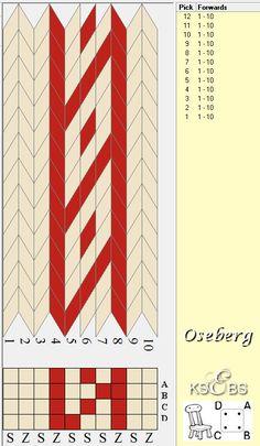 Brikkevev mønster Oseberg IV. Originalen er ca. 5mm bred og med ca. 20 innslag pr. cm. Vevet i silke og (?), kan være importert....