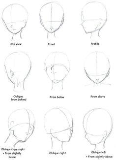 Head Angles