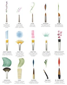 Types of royal brushes in mind -You can find Painting techniques and more on our website.Types of royal brushes in mind - Painting & Drawing, Art Painting Tools, Watercolor Painting Techniques, Painting Lessons, Art Lessons, Watercolor Paintings, Watercolor Brushes, Watercolours, Art Tutorials