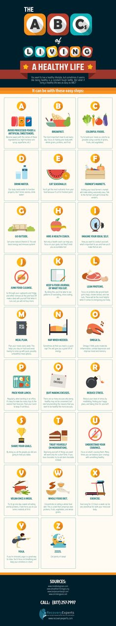 """The ABC's of Living a Healthy Lifestyle,"" is a fun way to help you focus on exactly what you can do to obtain good health in alphabetical order. Click this link  https://recoveryexperts.com/rebuzz/infographics/the-abc-of-living-a-healthy-life or the image above  to learn more about this infographic"