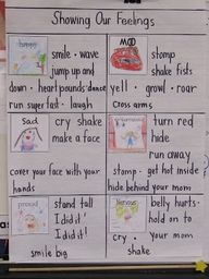 Showing Our Feelings  (Other ways to say it)-awesome collection of writing anchor charts!