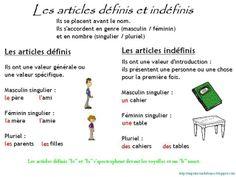 Grammaire_ de Debutant_ Parler Français