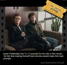 Movies  fact