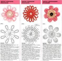 flower crochet diagram. ﻬஐCQஐﻬ crochet spring crochetflowers flowers
