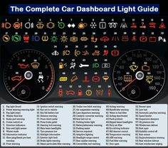 Complete car dashboard light guide