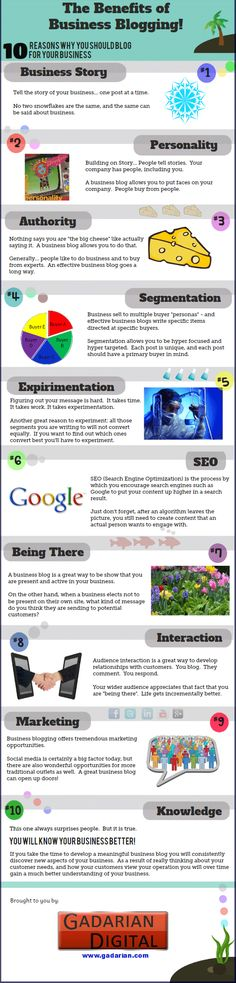 10 reasons why you should Blog for your business #infographic