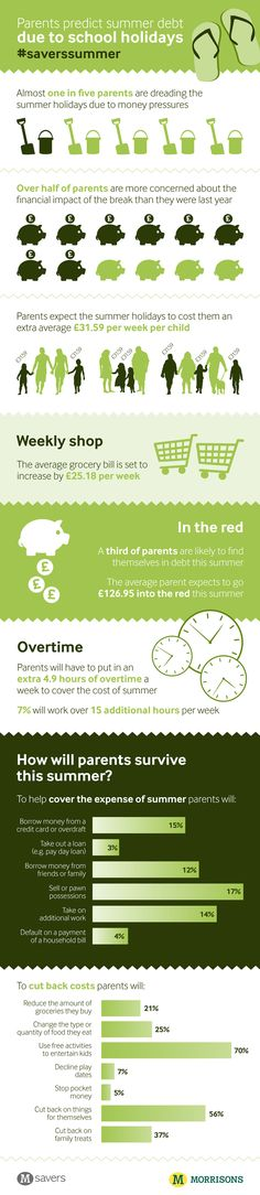 New research: A third of parents predict debt due to school holidays | Baby Budgeting