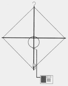 am loop antenna instructions