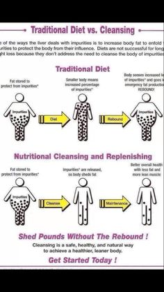 Don'T diet cleanse your body and lose weight the healthy way! visit my website for healthy weight loss choices - clean 9 provides you with the necessary Diet Plans To Lose Weight, How To Lose Weight Fast, Losing Weight, Reduce Weight, Aloe Vera, Clean9, Cleanse Program, Nutritional Cleansing, Cleansing Diet