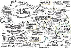 Mikä ilmastonmuutos? | Open ilmasto-opas Ozone Layer, Trash Art, Social Change, Community Art, Art Education, Climate Change, Literacy, Teacher, Professor