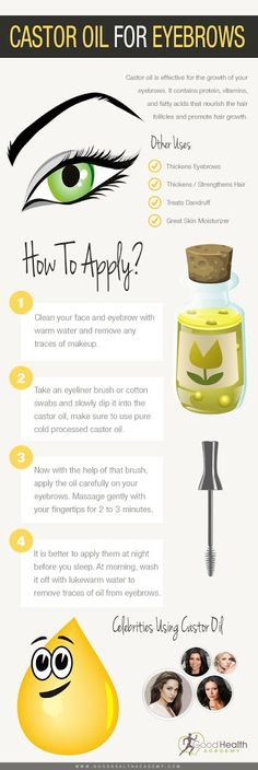 Use and Application Tips - Castor Oil for Eyebrow and Eyelash Growth and Thickness [Infographic]