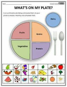What's on my plate? A guide for children.