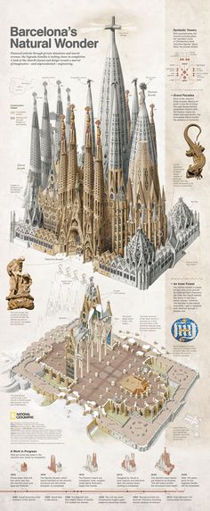 Gaudi-mario for National Geographic, Spain. By Fernando Baptista, an information graphics legend.