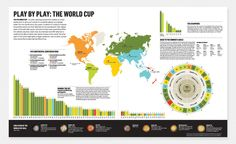 UW Design 2013 | World Cup Infographics