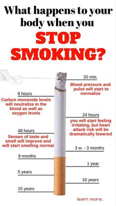What happens to your body when you stop smoking cigarettes?
