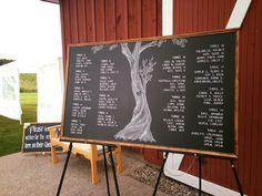 Custom seating chart chalkboard.