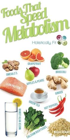 Foods that speed up your metabolism... Lean down and tone up with Holistically Fit! by phoebe