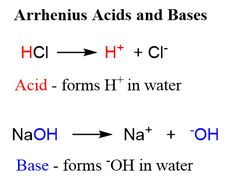 Lewis suggested even a more general way of classifying acids and bases. A Lewis acid is an electron pair acceptor. A Lewis base is an electron pair donor. Chemistry Class 12, Study Chemistry, High School Chemistry, Teaching Chemistry, Organic Reactions, Chemical Reactions, Chemistry