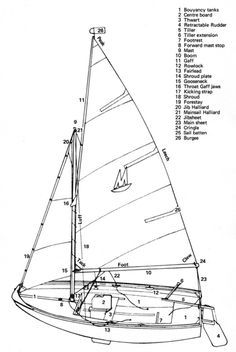 Mirror Rigging Guide for the classic family dinghy for cruising training and racing. Dinghy Sailboat, Sailing Dinghy, Catamaran, Mirror Dinghy, Diy Caravan, Sailing Charters, Nautical Design, Boat Stuff, Small Boats