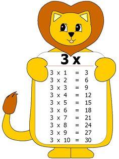 La tabla de multiplicar del 3