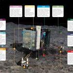 Philae Attempts Comet Nucleus Landing