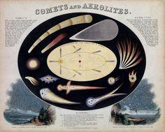 Les diagrammes de John Philipps Emslie, ancêtres des infographies
