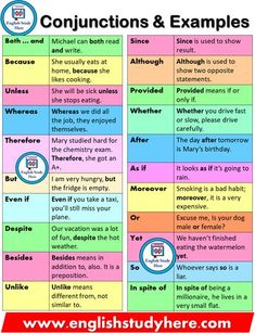 Conjunctions and Example Sentences english English Verbs, English Sentences, English Phrases, Learn English Words, English Study, English English, Writing Sentences, Sentence Writing, Essay Writing Skills