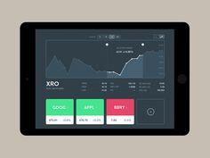 Share tracker web app — work in progress