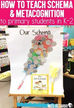 Learn how to teach the importance of schema and metacognition to primary readers in your kindergarten, first grade, or second grade classroom. This post includes hands-on comprehension activities, ideas, and lesson plan resources! Comprehension Strategies, Reading Strategies, Reading Comprehension, Reading Passages, Reading Lessons, Teaching Reading, Teaching Ideas, Guided Reading, Teaching Kindergarten