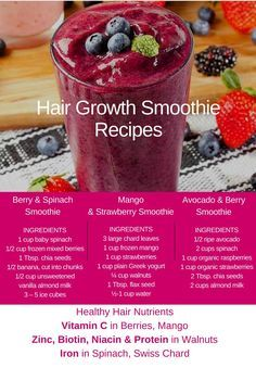 Smoothie Recipes Avocado and Berry Hair Growth Smoothie - Good hair growth smoothies have protein, Vitamin C, B vitamins and Zinc for healthy hair growth. Find 3 fresh, healthy recipes for hair growth smoothies. Healthy Juices, Healthy Smoothies, Healthy Drinks, Healthy Recipes, Healthy Food, Detox Juices, Smoothie Diet, Healthy Skin, Healthy Life