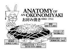 Okonomiyaki explained to gaijin