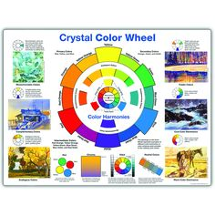 This color wheel provides a unique reference to color concepts and color schemes. Specially designed for classroom display. It is 24 x 18-in printed on durable card stock and laminated. Corner holes p