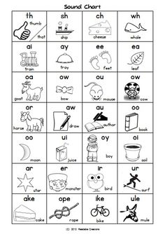 This free literacy resource presents digraphs – which produce single sounds (phonemes). There is a black and white chart as well as a slightly different version in color.