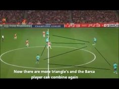 Tiki Taka Barcelona analysis
