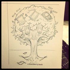Blackberry bush by Holly Machado