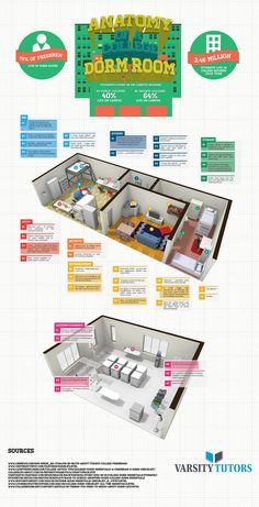 Check out this infographic which covers a wide range of lifestyle areas while living in dorms. These 41 life enhancing tips will improve your experience while living in your dorm room.