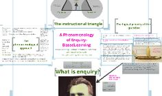 Phenomenology and Enquiry-Based Learning: An introductory Presentation