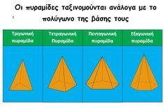 Third Grade Math, Kindergarten, Counseling, Line Chart, Preschool, Education, Maths, Blog, Kid Garden
