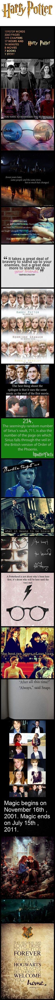 Remembering Harry Potter � 25 Pics