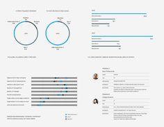 Моя Alexa on Behance Alexa App, Style Guides, Motivation, Behance, Infographics, Design, Infographic, Info Graphics