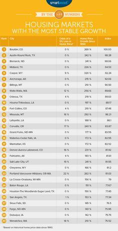 18 Move From Massachusetts To North Carolina Ideas Relocation North Carolina Boston Things To Do