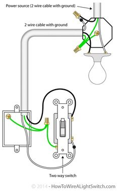 wiring diagram for multiple lights on one switch power coming in rh pinterest com Wiring a Ceiling Light Fixture electrical wiring light fixture installation