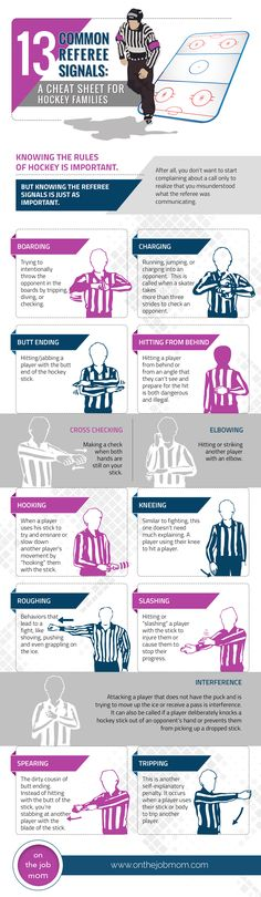 13 Referee Signals for Hockey Moms. It's nice to know why kids are heading to the box. Here's a guide to help you understand what the refs are saying. Hockey Rules, Hockey Teams, Hockey Players, Hockey Stuff, Hockey Tournaments, Hockey Party, Hockey Season, Hockey Girls